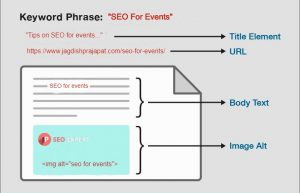 keyword Placement on event Page